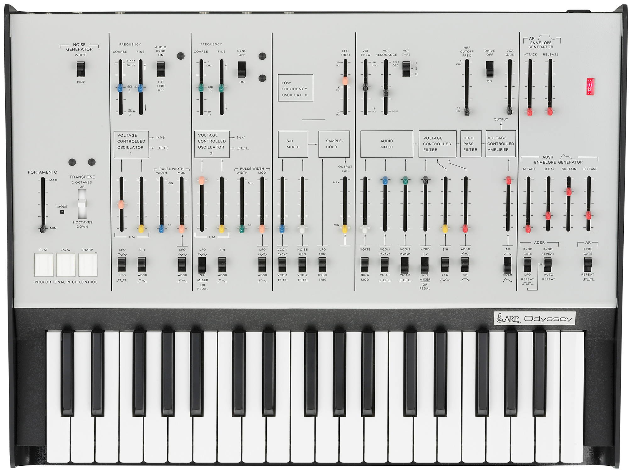 Korg reissues the ARP Odyssey synthesisers - Audiofanzine