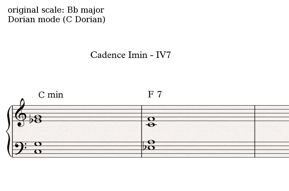 Modal Cadences 1 Audiofanzine