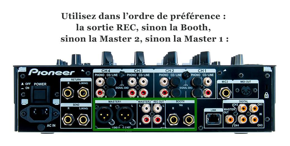Configurer sa table pour enregistrer son mix dj audiofanzine - Branchement enceinte amplifiee table mixage ...