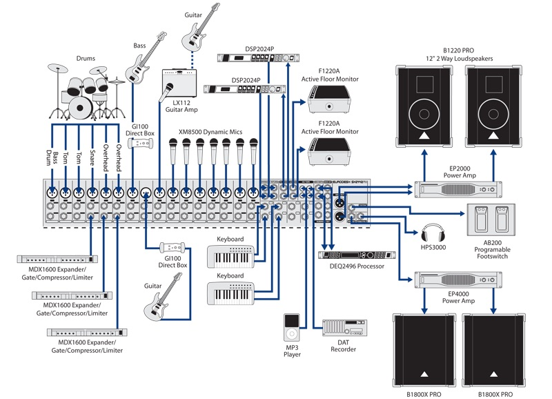 Item I PRS STUDIOLIVE LIST furthermore Signal Flow Diagram In Ear Monitors Wiring Diagrams besides 7 Inch Led Chrome Headlight Harley Daymaker besides A play m 1095527 in addition Multi Camera Live Streaming Webcast. on live sound setup diagram