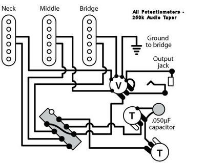 Fender Fat 50s Wiring Diagrams - Cool Wiring Diagrams on