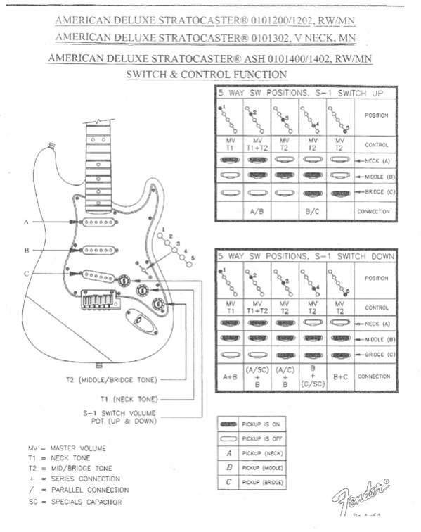 fender n3 noiseless strat pickup set image   654042