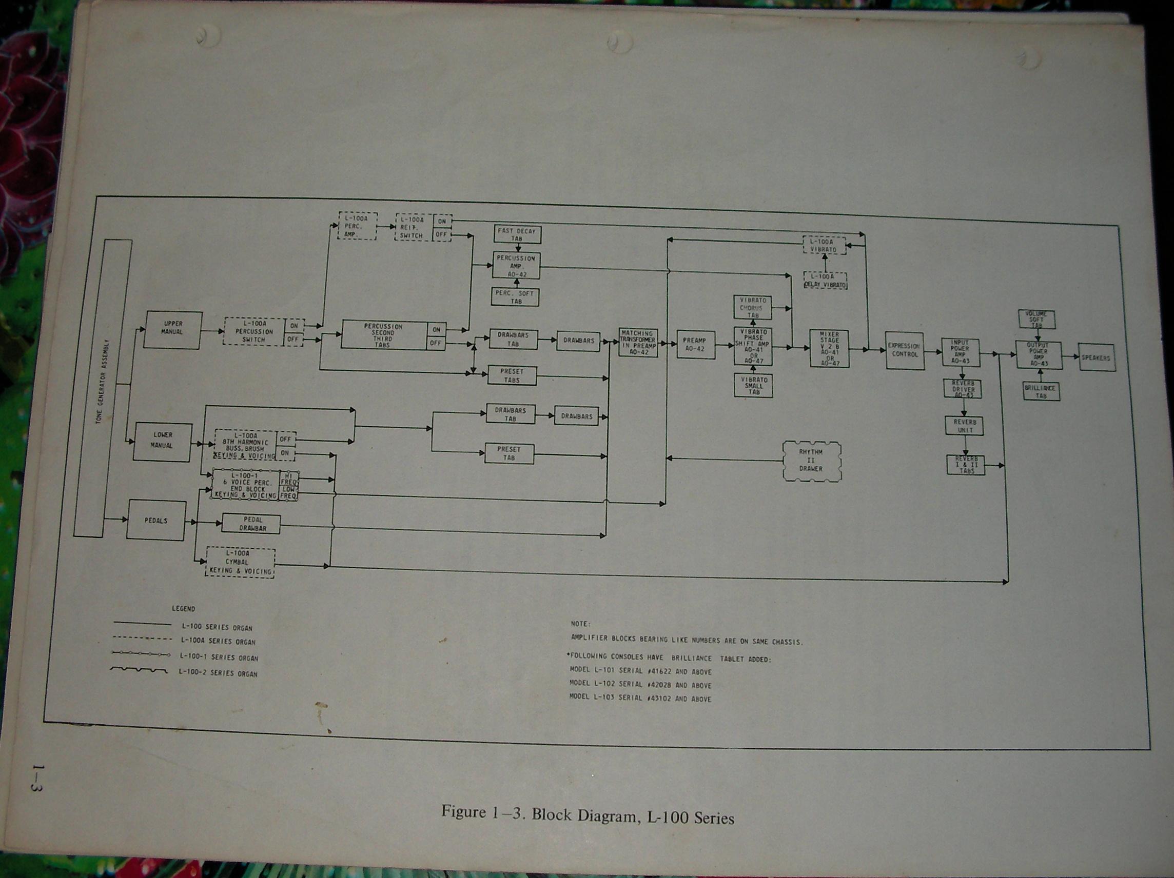 L100 P Hammond A Schematic on
