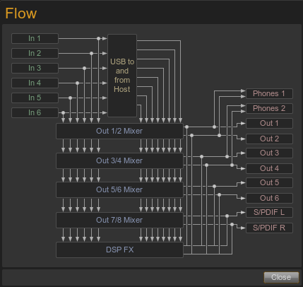 m audio fast track c600 driver mac