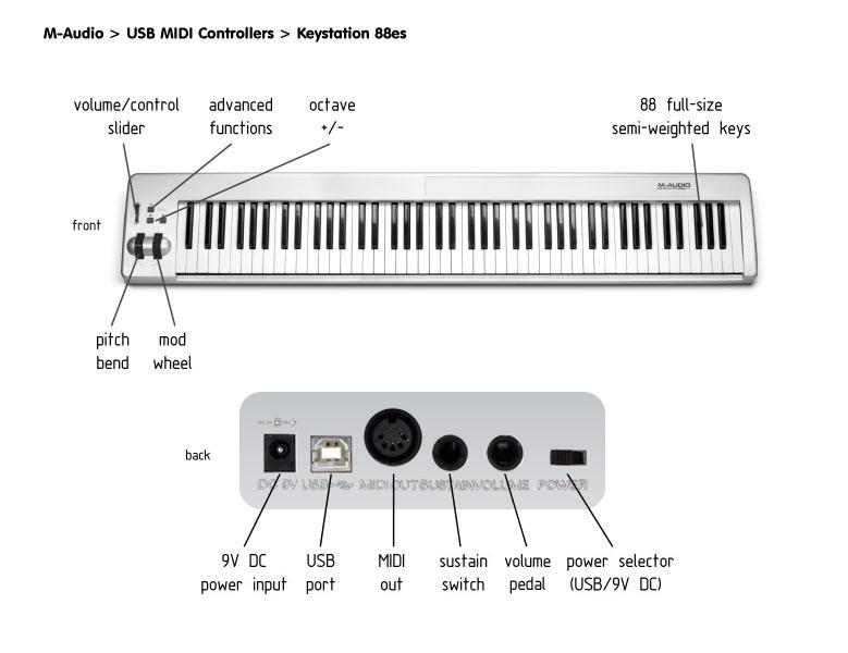 m audio keystation 88es image 381722 audiofanzine rh en audiofanzine com m-audio keystation 88 manual pdf m-audio keystation 88es manual pdf