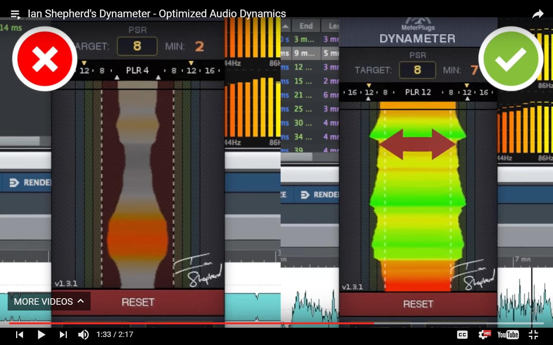 Kvr: Ian Shepherd And Meterplugs Release Dynameter Plugin