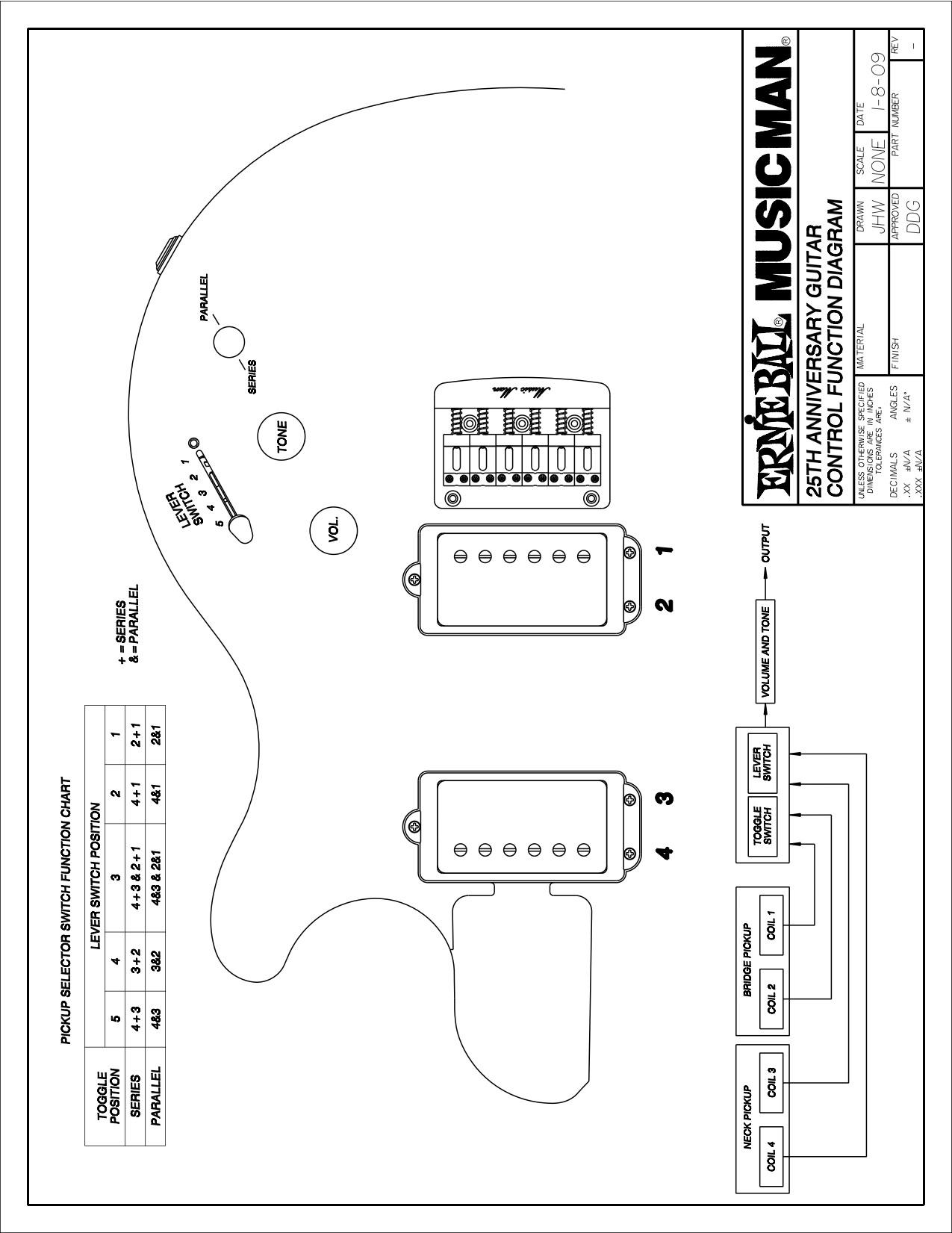test de la 25th anniversary guitar de musicman   25 ans et
