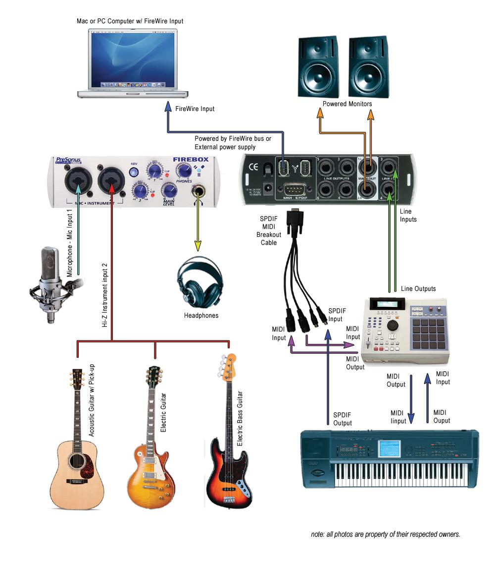 home studio wiring diagram presonus audiobox usb image (#717596) - audiofanzine studio wiring diagram software