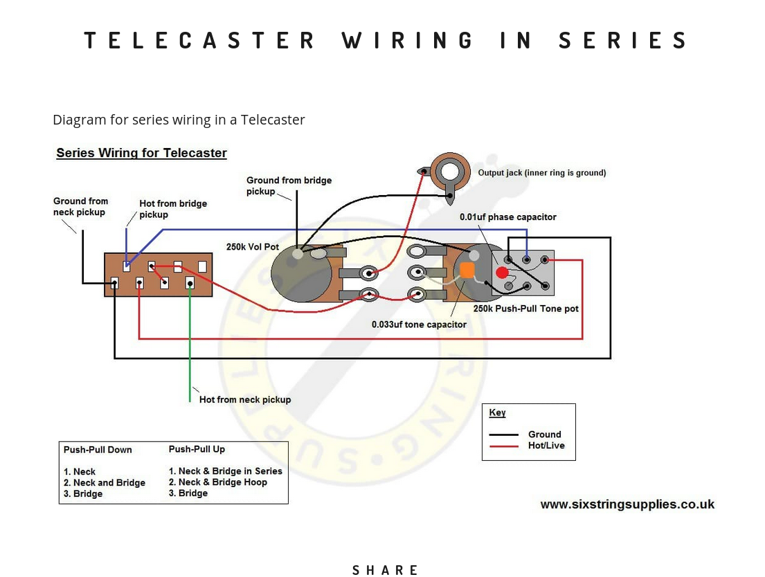 Squire Strat Wiring Diagram from medias.audiofanzine.com