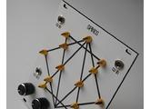 Error Instruments Spikes