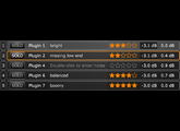 HOFA Plugins 4U+ BlindTest