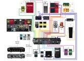 Source Audio Neuro Hub