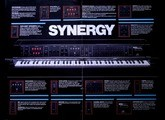 Synergy Digital Keyboard DKI