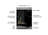 TC Electronic LM5 - Loudness Radar Meter