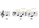 enseigner-la-musique_clédefa_monter2notes