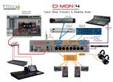 Trinnov Audio Pro D-Mon|4