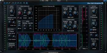 Blue Cat Audio Blue Cat's Dynamics 4 : Zoom