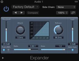 Le mixage en home studio