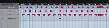Steinberg Cubase Pro 8.5 : MIDI