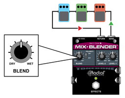 Radial Engineering Mix-Blender : mix blender 2.PNG