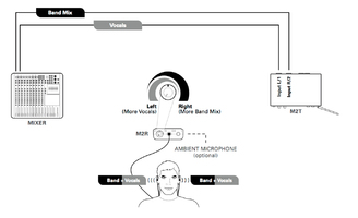 Audio-Technica M2 manual diagram2