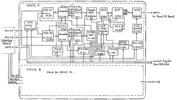 Roland Jupiter-8 : JP 8020Principe.JPG