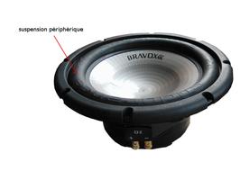 Bravox E2k suspension periph