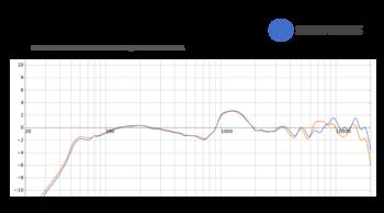 Audio-Technica ATH-R70x : HD650 FR