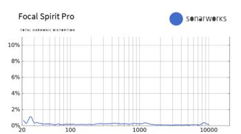 Oppo PM-3 EU : SpiritPro THD