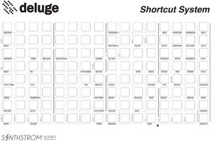 Deluge Shortcuts