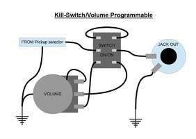 Astuce Switch Kill Volume