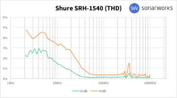 Shure SRH1540 : 1540THD