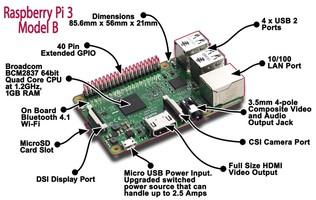 Raspberry PI3B Connexions Details