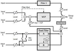 EV 2tof 33 Diag Filters.JPG
