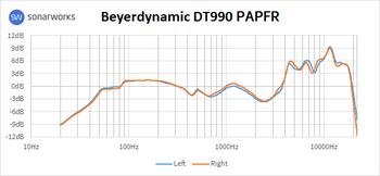 Beyerdynamic DT 990 Pro : 990AFR