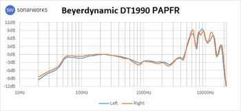 Beyerdynamic DT 1990 Pro : 1990AFR