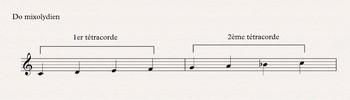 Théorie musicale : tétracordes mode mixolydien