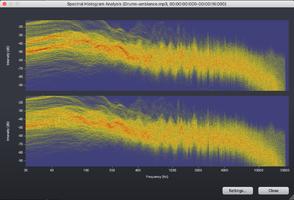 spectralhisogram