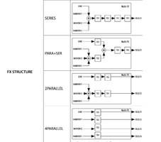 FX-Structure