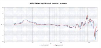 AKG K371 PAPFR