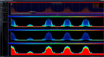 Analyse spectral en home mastering
