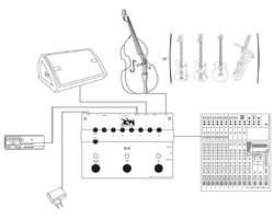 Ruppert Musical Instruments Basswitch IQ DI