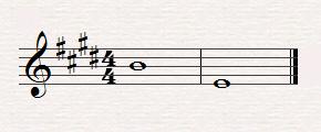 Les degrés de la gamme musicale