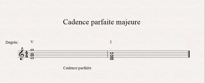 Les cadences et l'harmonie musicale