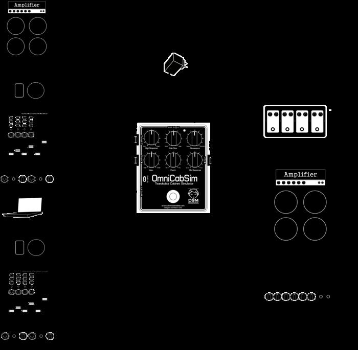 DSM Noisemaker OmniCabSim