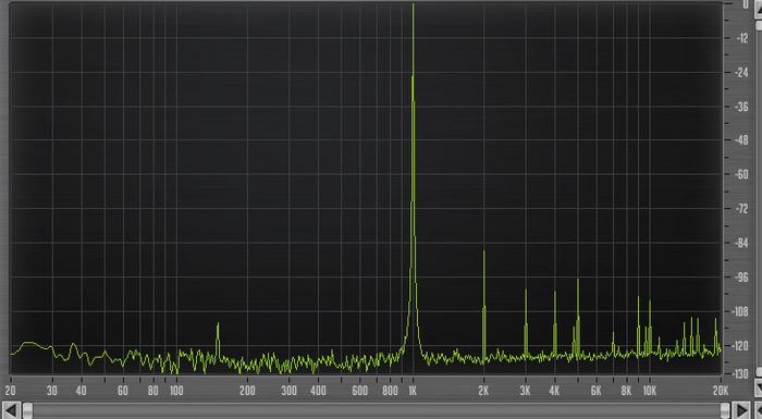 Allen & Heath Qu-16 : 11 6dBs THD at 5msg rel 100 RMS detector R inf hard