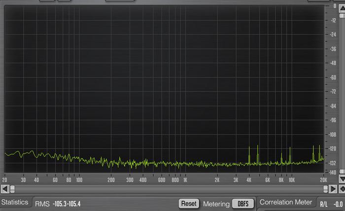 Allen & Heath Qu-16 : 04 Noise, todos los canales muted