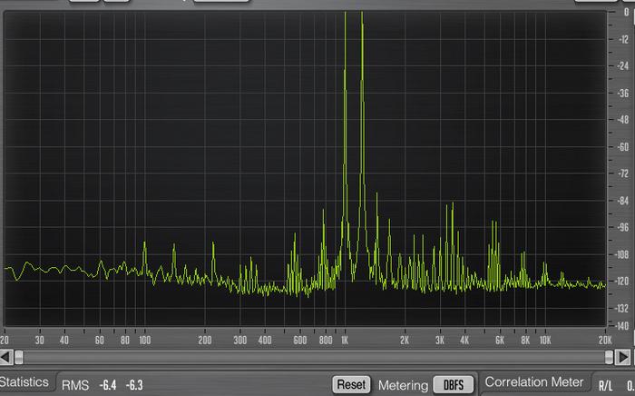 Behringer X32 Producer : 20 IMD in mic