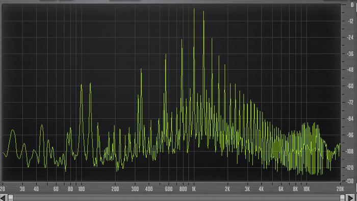 PreSonus StudioLive 16.4.2AI : 35 6dBs fastest IMD ratio inf