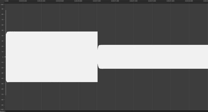 PreSonus StudioLive 16.4.2AI : 34 din at min rel min hard R max